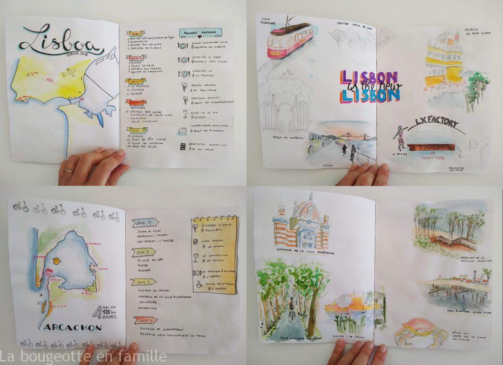 petites astuces pour commencer un carnet de voyage. Black Bedroom Furniture Sets. Home Design Ideas